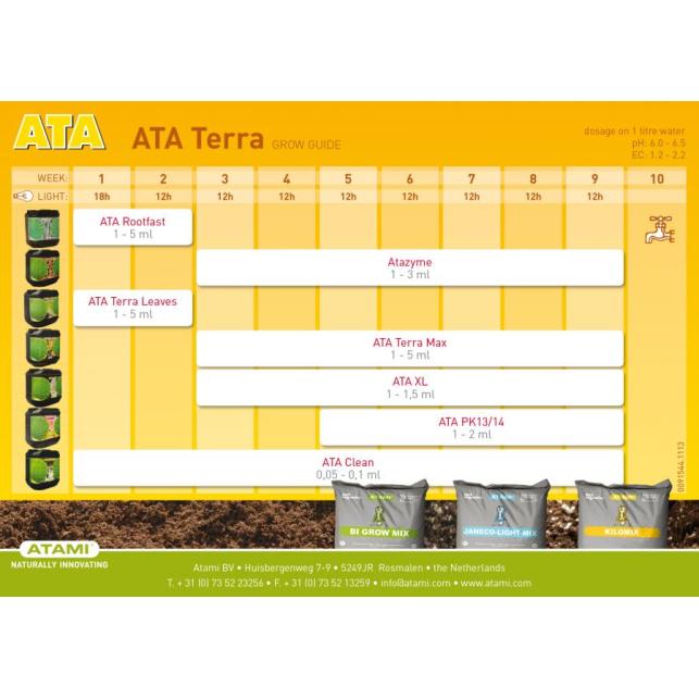 Micro Kit Ata Terre
