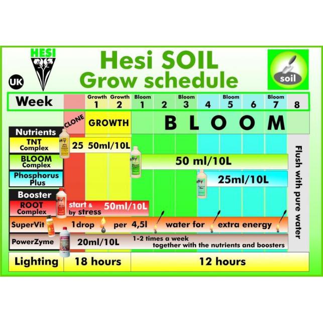 HESI Bloom Complex for Soil