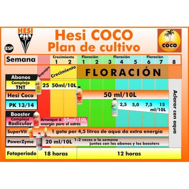 pH Down HESI  (Growth phase)