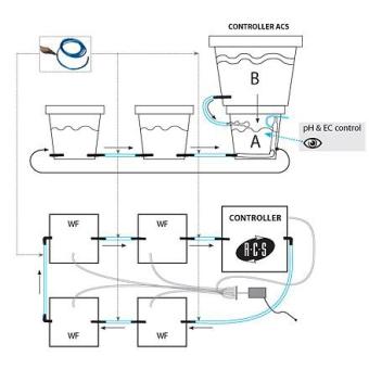 WaterPack ACS