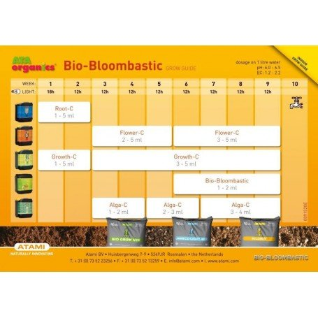Bio Bloombastic