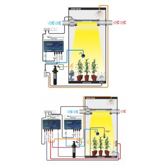 Ecotechnics Kit Evolution Co2 Completo