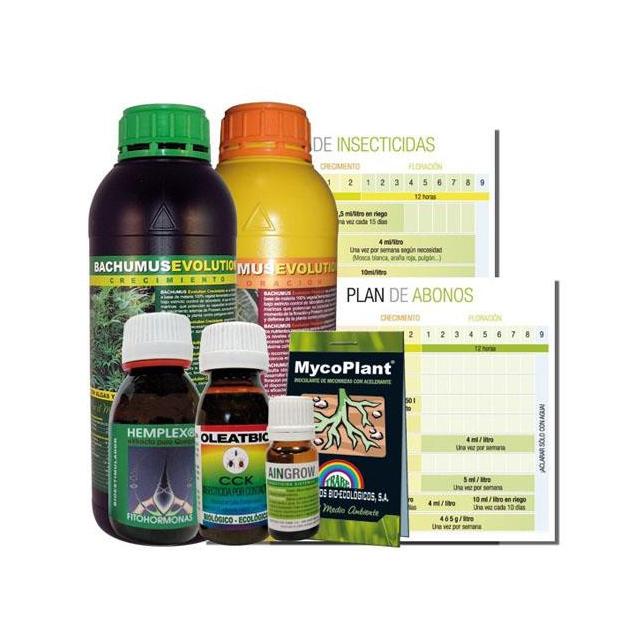 Fertilizers / Pesticides Protection Kit Trabe Evolution