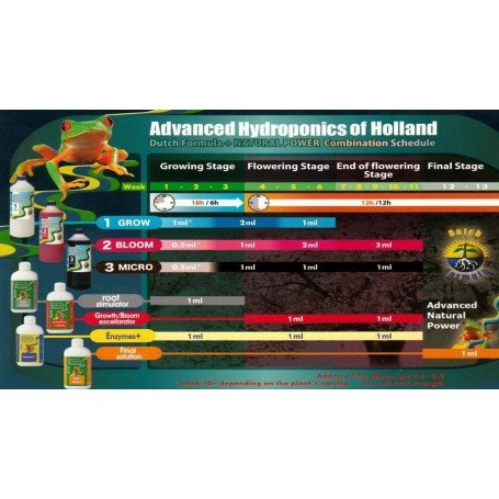 Natural Power Enzymes Plus