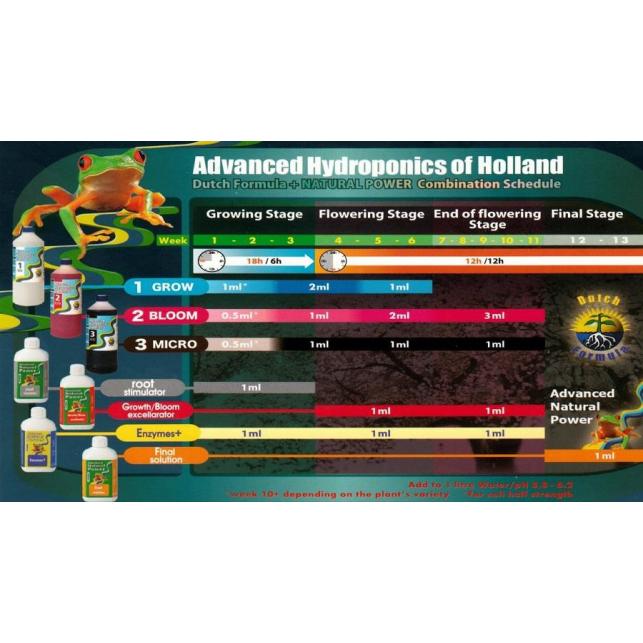 Natural Powers Root Stimulator