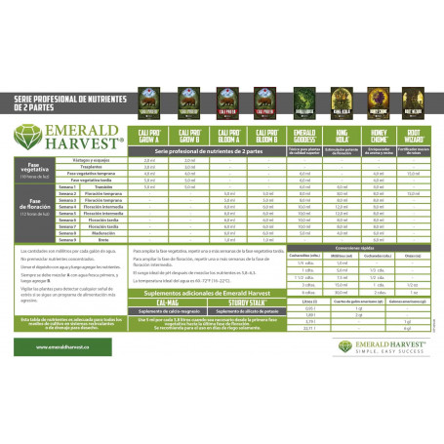 Cali Pro Bloom A+B Prof Emerald Harvest