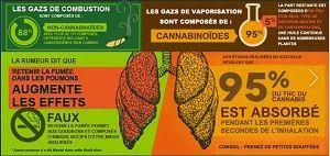 Fumer Ou vaporiser