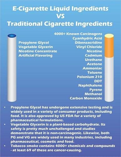 E-Cig-vs-Cig-Ingredients