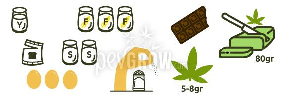 Ingredientes para hacer un bizcocho de marihuana