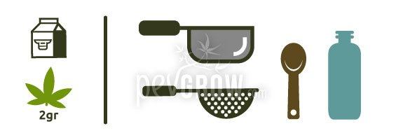 Materials needed to prepare marijuana milk