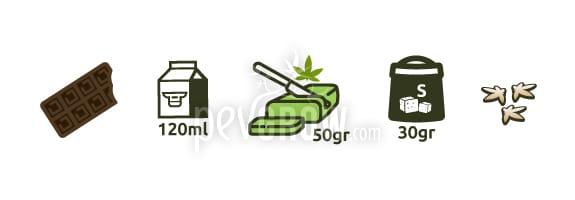 Zutaten für dieses Cannabis-Pralinen-Rezept