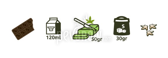 Ingredientes para esta receta de bombones de marihuana