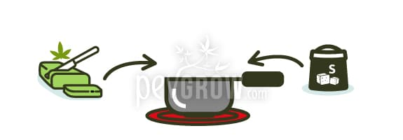 Añadir mantequilla de cannabis y el azúcar