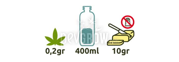 Ingredients needed for marijuana infusion