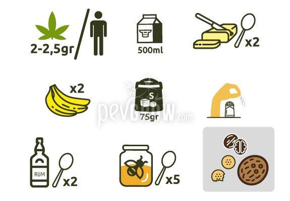 Ingrédients pour préparer une glace au cannabis