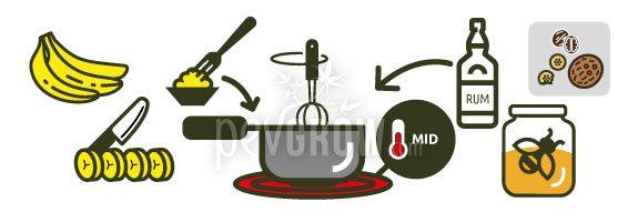 Añadir platano y batir la mezcla