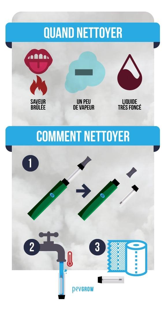 Comment nettoyer une cigarette électronique