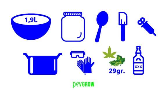 Ingredientes para hacer aceite de marihuana medicinal
