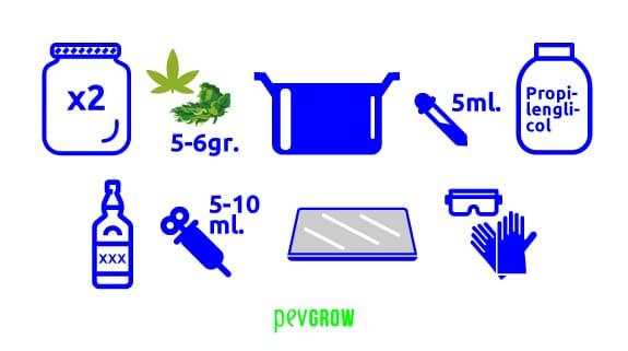 Material para hacer E-Liquid con THC