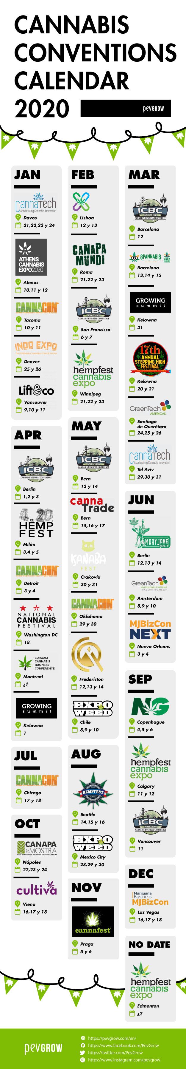 Infographics on the calendar of cannabis fairs