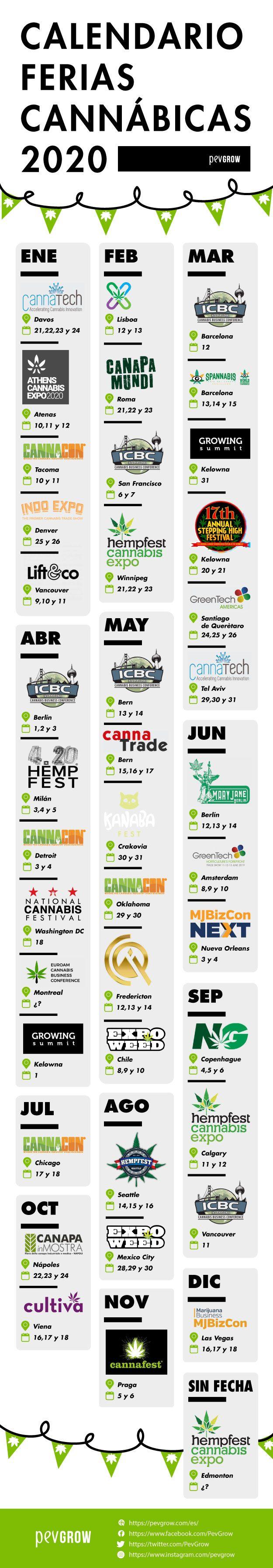 Infografía sobre calendario de las ferias del cannabis