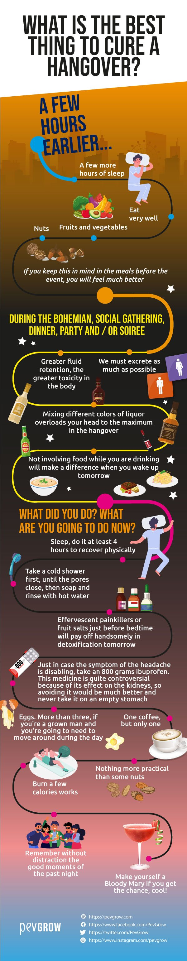 Infographics of what is best for curing a hangover
