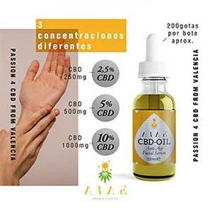 Aceite CBD ARAE concentraciones